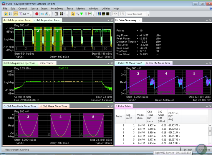 Keysight 2 channel measurements of RF pulse characteristics