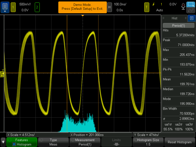 distribution of period measurements on a clock signal on a Keysight oscilloscope