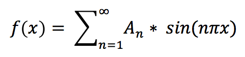 any arbitrary function f(x) can be constructed by the sum of simple sine or cosine functions that vary in amplitude and frequency